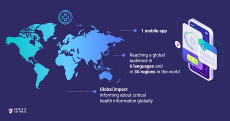 Resolute Software: Да създадеш мобилно приложение с принос за всички хора по света
